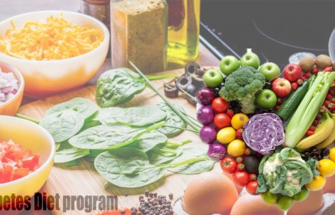 Diabetes Diet program - The Very good News plus the Negative News